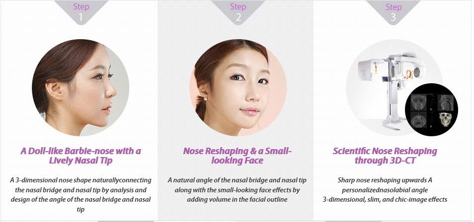 Barbie Nose Surgery 3