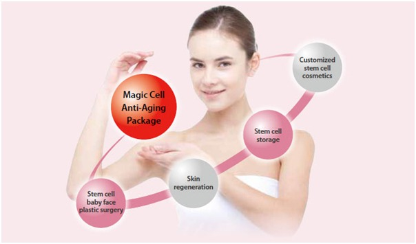 Magic Cell Anti-Aging-Image 2