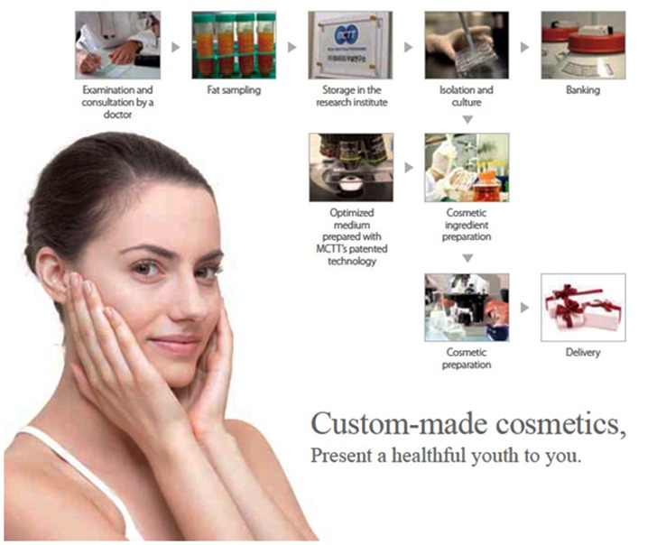 Magic Cell Anti-Aging-Image 9