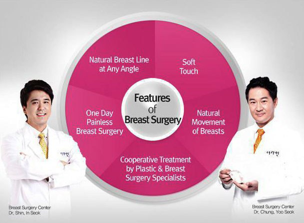 Breast Augmentation Surgery 03