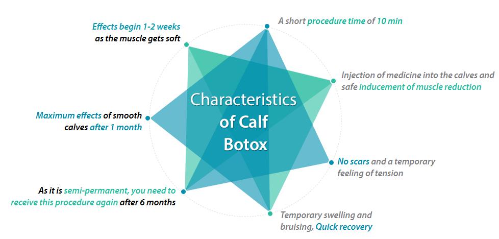 Calf Botox_image 2