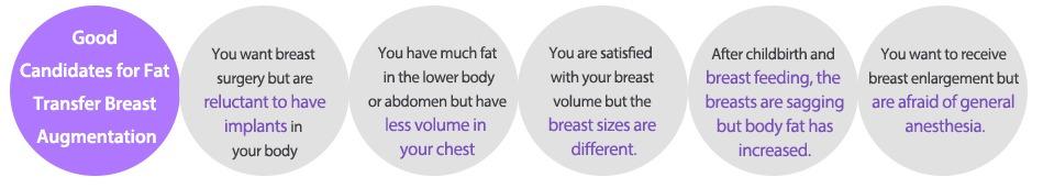 Fat Transfer Breast Augmentation_image 1